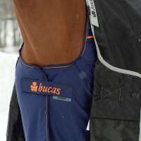 Bucas Recuptex Therapy Cooler Decke